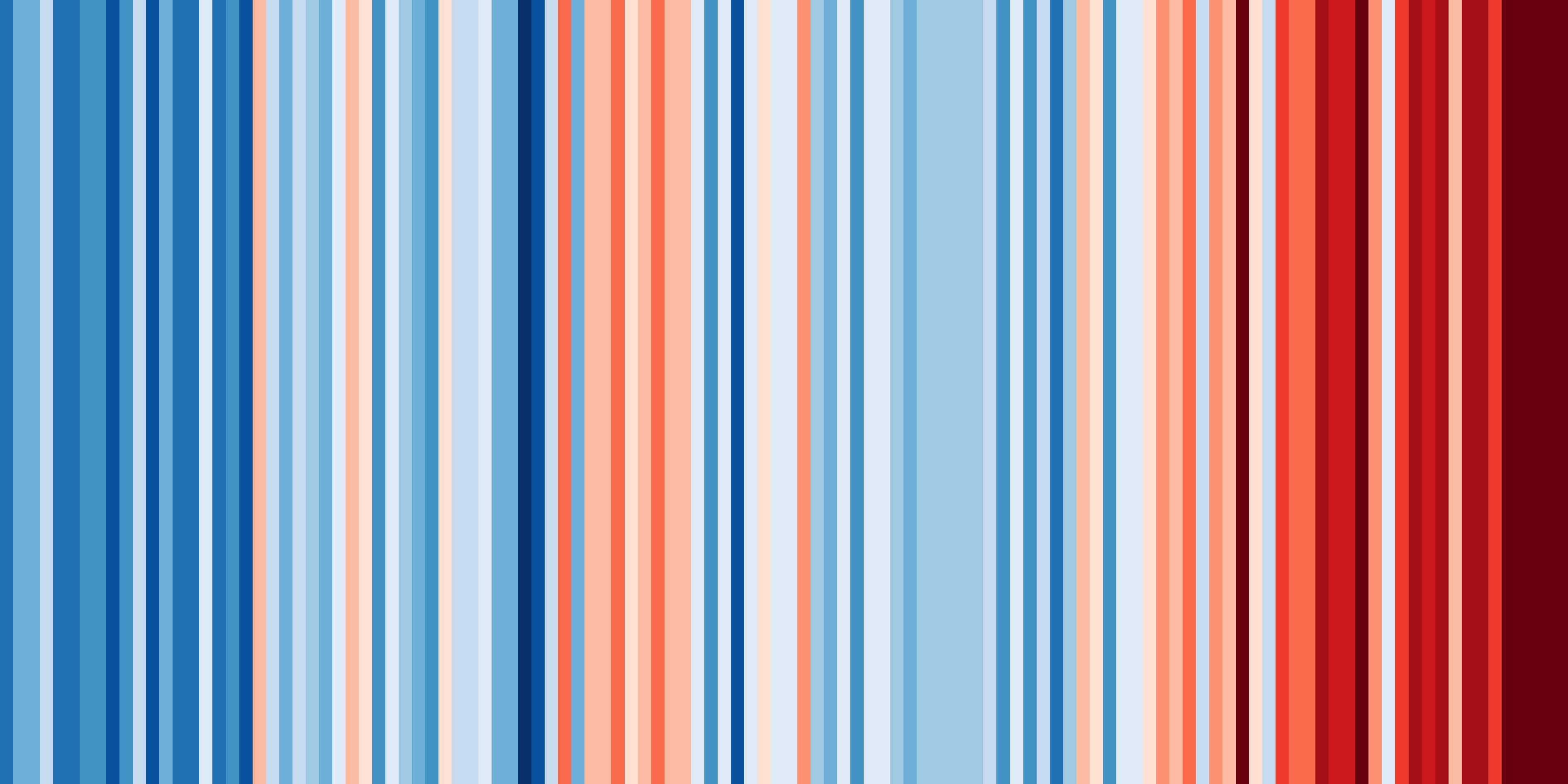 Italia: rappresentazione visuale della media annuale delle temperature italiane dal 1850 al 2018. — (Progetto #ShowYourStripes dello scienziato Ed Hawkins)