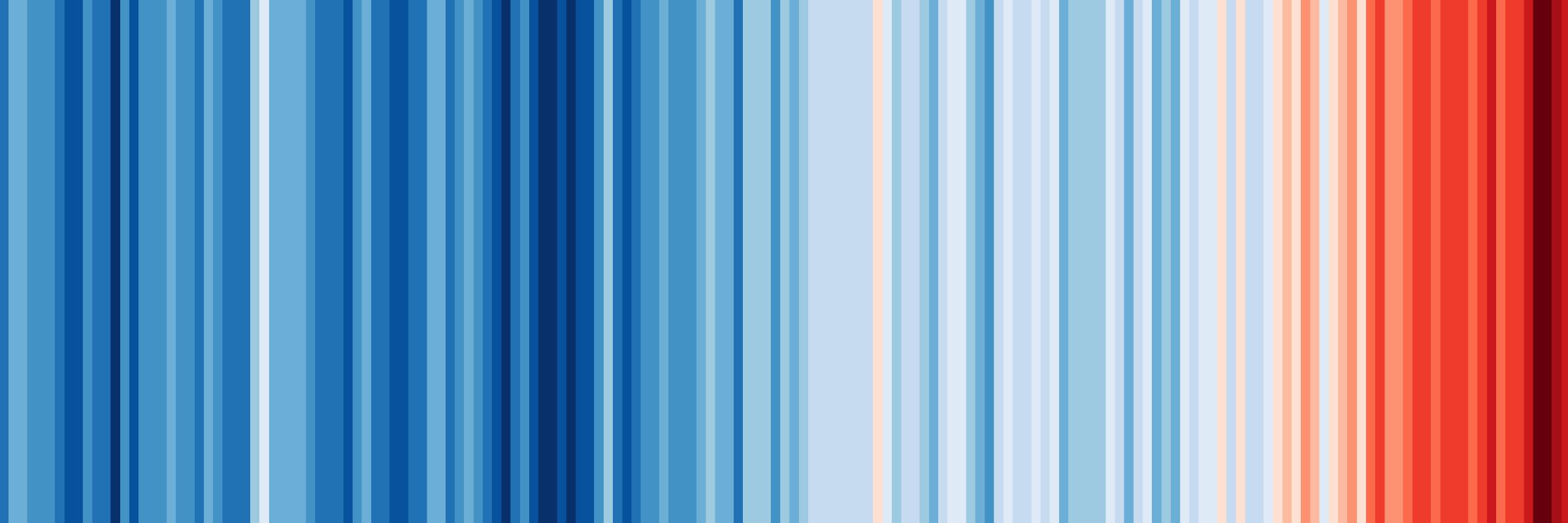 Rappresentazione visuale della media annuale delle temperature globali dal 1850 al 2018. — (Progetto #ShowYourStripes dello scienziato Ed Hawkins)